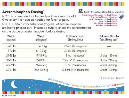 Mg Tylenol Good For Kids