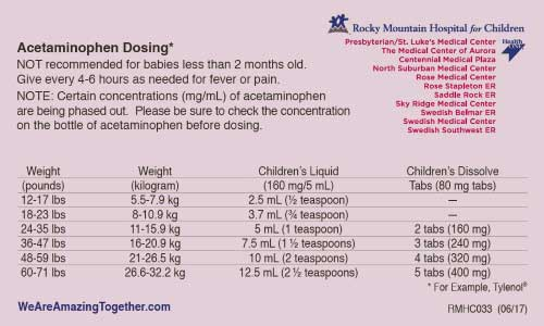 Dosing charts acetaminophen ibuprofen for children rocky